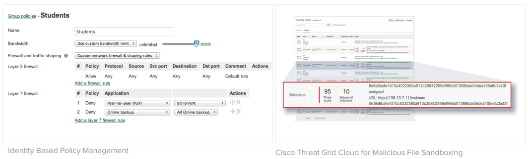 Identity Based Policy Management and Cisco Threat Grid Cloud for Malicious File Sandboxing