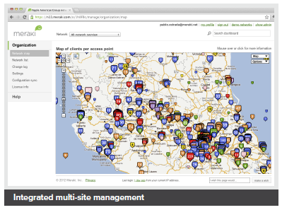 Integrated multi-site management